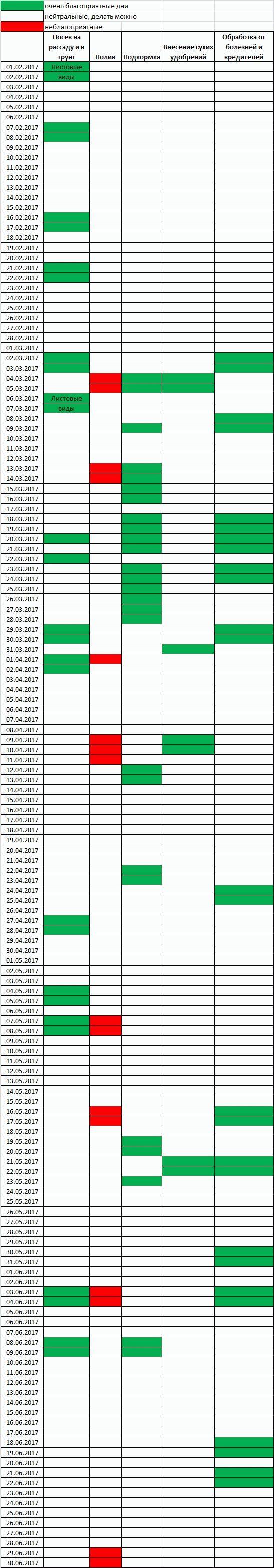 лунный календарь посадки капусты на 2017 год
