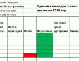 лунный календарь цветовода 2016