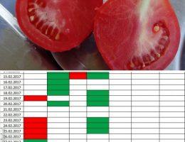 Лунный календарь посадки томатов